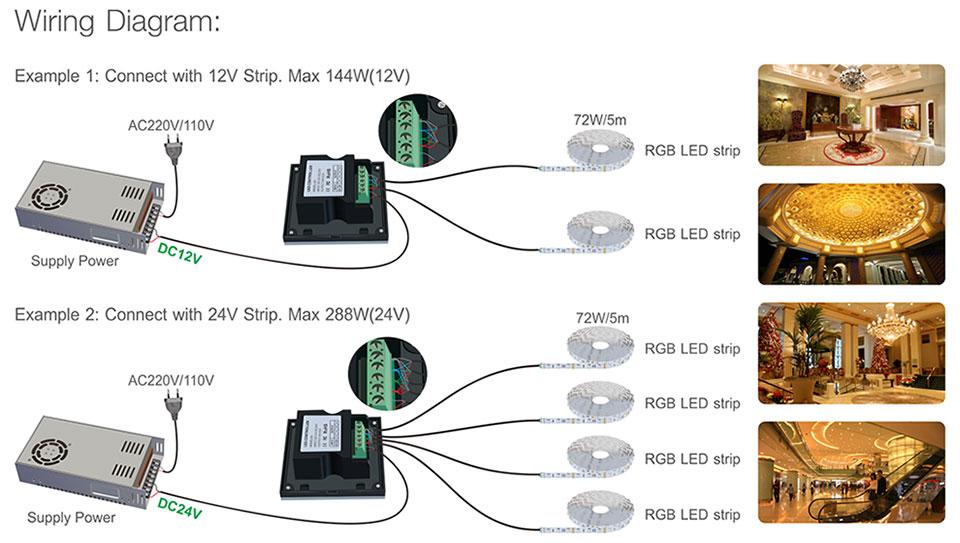 LED Lighting Distributor Durban