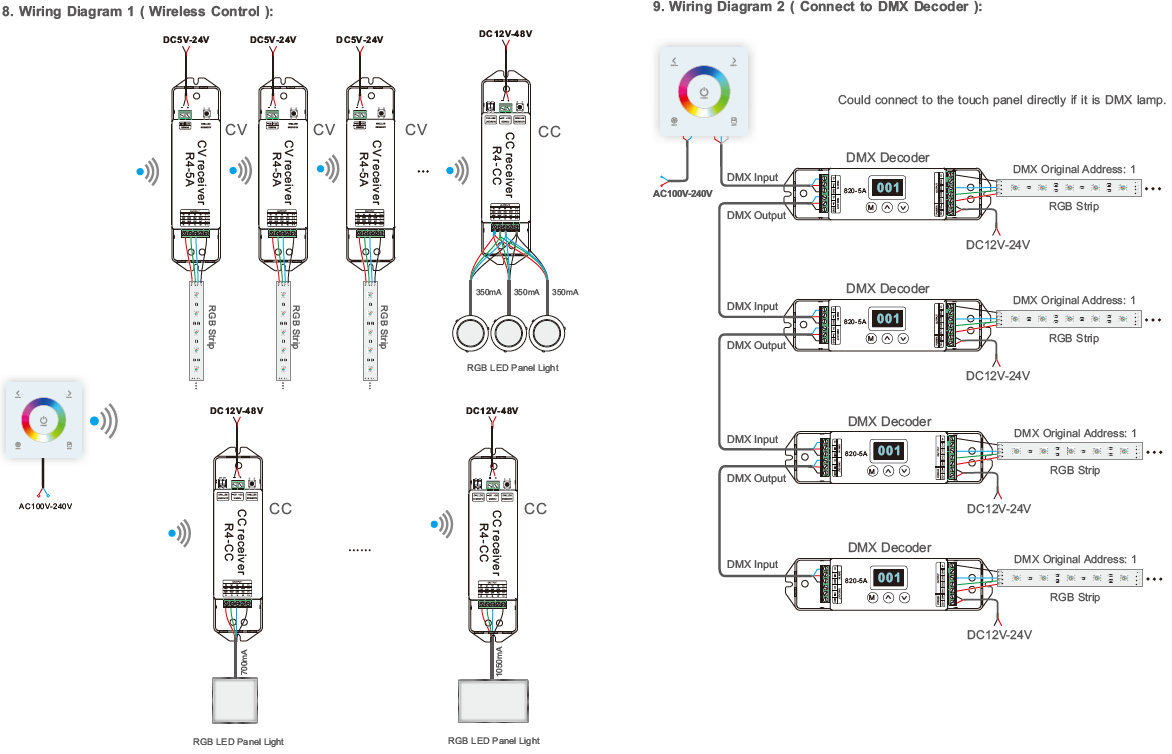 Dmx Lighting Control Wiring Diagram